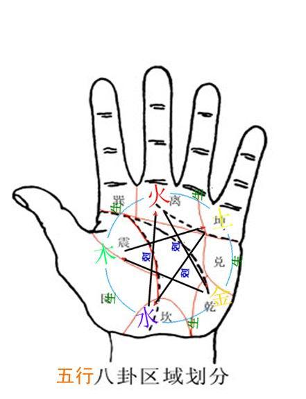 Теория пяти первоэлементов у-син
